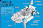 Marvel Vehicles Owner's Workshop Manual - Flying Car Preview