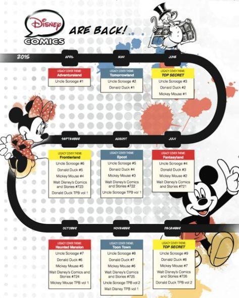 IDW Disney Comics 2015